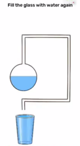 Brain Blow Fill the glass with water again Answers Puzzle